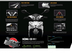 Bạn đã biết gì về hệ thống phun xăng điện tử Fi trên hầu hết các xe máy đời mới hiện nay?
